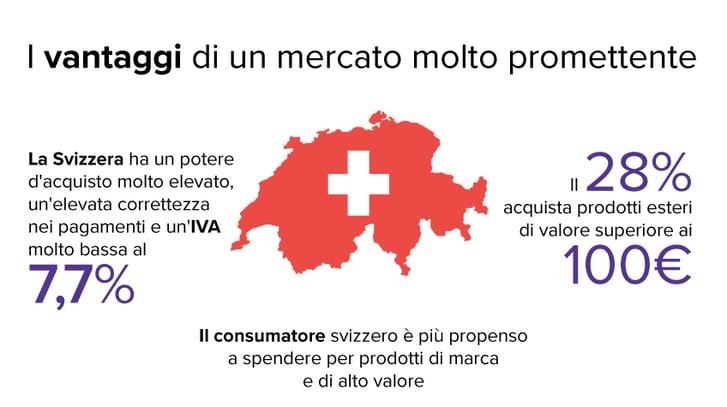 IT Ebook Switzerland Insert